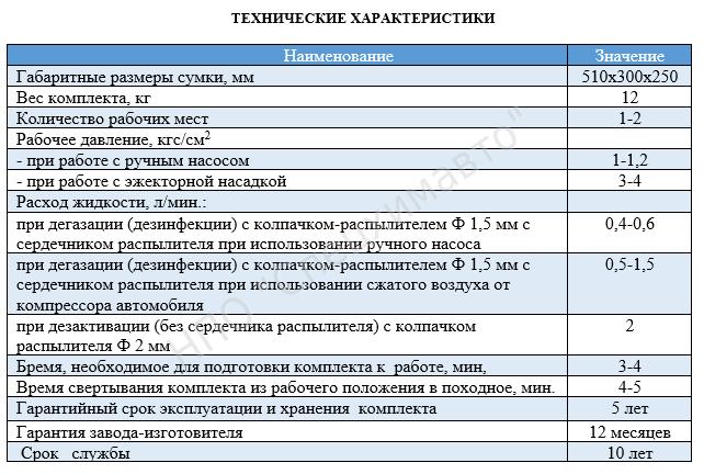ТТХ КСОТ1