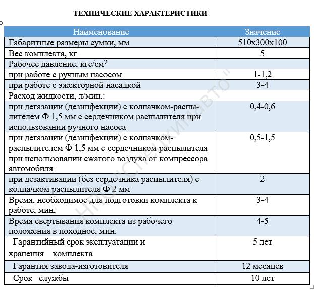 ТТХ ИДК-1 1